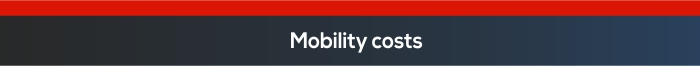 Mobility Costs